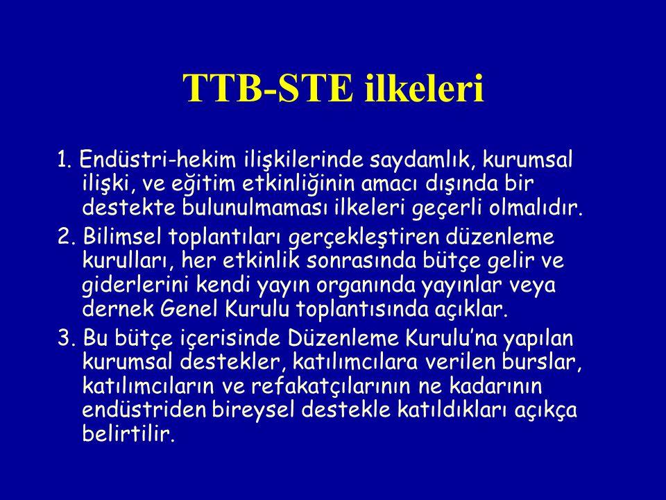 TTB-STE ilkeleri 1. Endüstri-hekim ilişkilerinde saydamlık, kurumsal ilişki, ve eğitim etkinliğinin amacı dışında bir destekte bulunulmaması ilkeleri