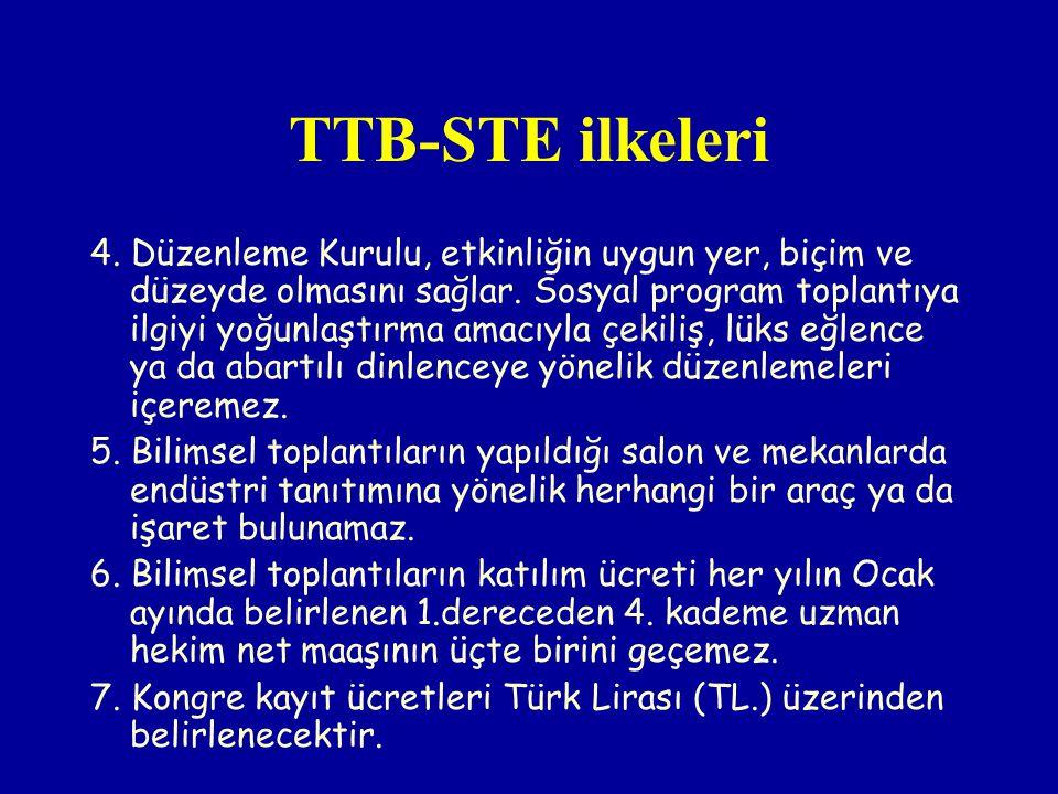 TTB-STE ilkeleri 4. Düzenleme Kurulu, etkinliğin uygun yer, biçim ve düzeyde olmasını sağlar. Sosyal program toplantıya ilgiyi yoğunlaştırma amacıyla