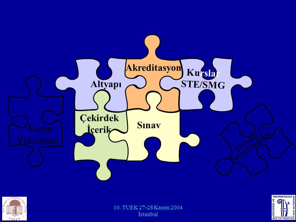 10. TUEK 27-28 Kasım 2004 İstanbul Atama, Yükseltme Yeniden Belgelendirme Kurslar STE/SMG Altyapı Akreditasyon Çekirdek İçerik Sınav