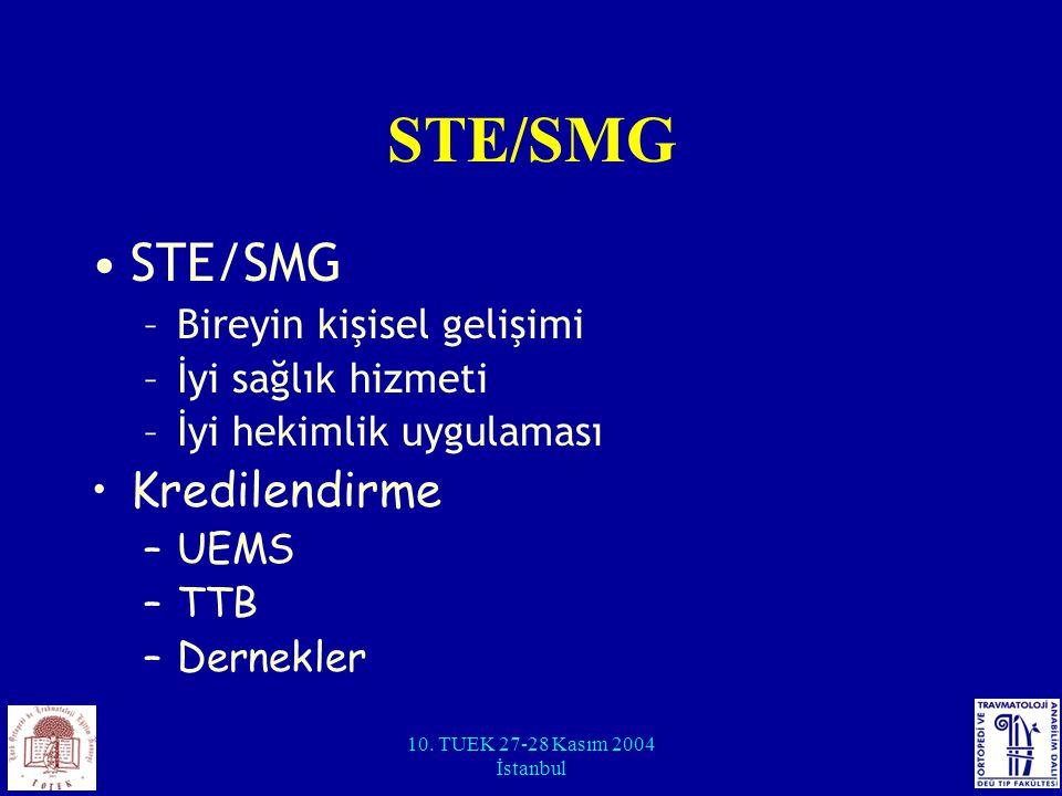 10. TUEK 27-28 Kasım 2004 İstanbul STE/SMG –Bireyin kişisel gelişimi –İyi sağlık hizmeti –İyi hekimlik uygulaması Kredilendirme –UEMS –TTB –Dernekler
