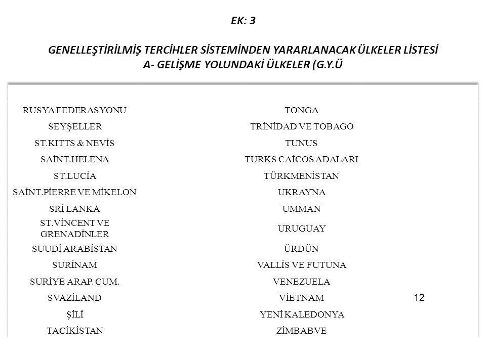 B- ÖZEL TEŞVİK DÜZENLEMELERİNDEN YARARLANACAK ÜLKELER (Ö.T.D.Ü.)