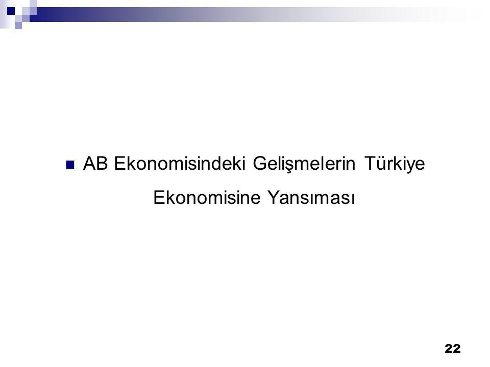 22 AB Ekonomisindeki Gelişmelerin Türkiye Ekonomisine Yansıması