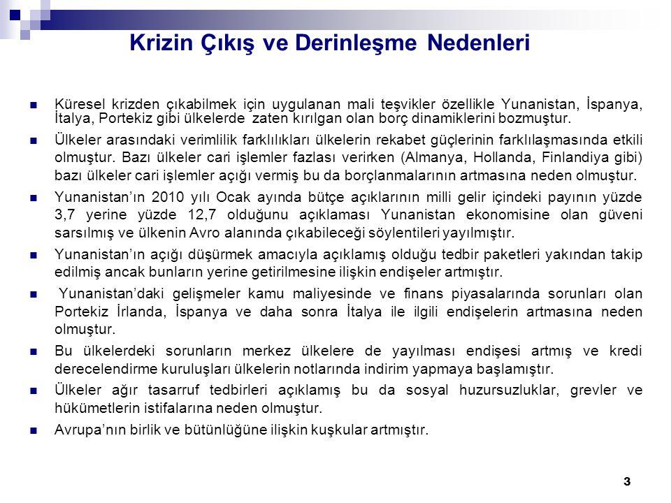 24 Türkiye'nin İhracatında AB ve Diğer Ülkelerin Payı (%) Kaynak: TÜİK 24