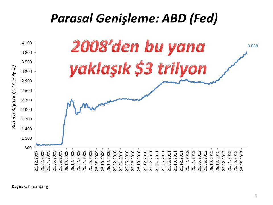 Parasal Genişleme: ABD (Fed) Kaynak: Bloomberg 4 Bilanço Büyüklüğü ($, milyar)