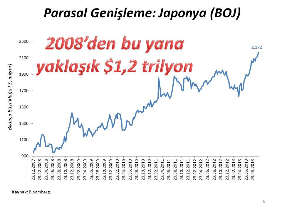 Parasal Genişleme: Japonya (BOJ) Kaynak: Bloomberg 6 Bilanço Büyüklüğü ( $, milyar)