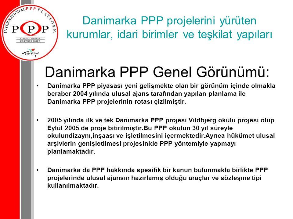 Danimarka PPP projelerini yürüten kurumlar, idari birimler ve teşkilat yapıları Danimarka PPP Genel Görünümü: Danimarka PPP piyasası yeni gelişmekte o