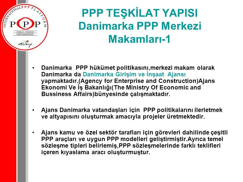 PPP TEŞKİLAT YAPISI Danimarka PPP Merkezi Makamları-2 İkinci önemli devlet PPP makamı olarak Danimarka da Saraylar ve Gayri menkuller ajansı hükümete yardımcı durumdadır.(Palaces and Properties Agency) Bu ajans ulusal gayrimenkul ajansı olup kamu mülkleri ve arazileri için yönetici durumdadır.