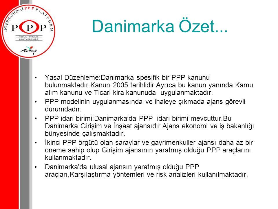 Danimarka Özet... Yasal Düzenleme:Danimarka spesifik bir PPP kanunu bulunmaktadır.Kanun 2005 tarihlidir.Ayrıca bu kanun yanında Kamu alım kanunu ve Ti