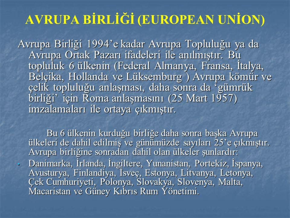AVRUPA BİRLİĞİ (EUROPEAN UNİON) Avrupa Birliği 1994'e kadar Avrupa Topluluğu ya da Avrupa Ortak Pazarı ifadeleri ile anılmıştır.