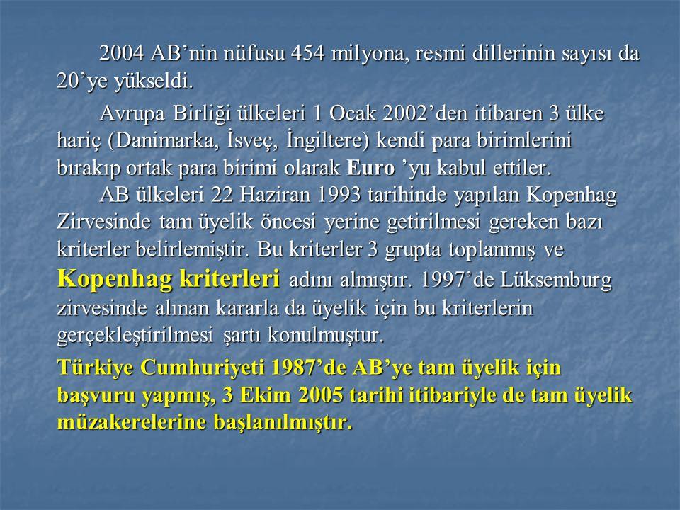 2004 AB'nin nüfusu 454 milyona, resmi dillerinin sayısı da 20'ye yükseldi.