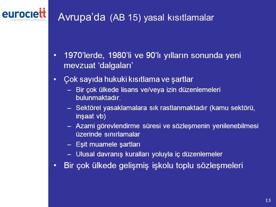 13 Avrupa'da (AB 15) yasal kısıtlamalar 1970'lerde, 1980'li ve 90'lı yılların sonunda yeni mevzuat 'dalgaları' Çok sayıda hukuki kısıtlama ve şartlar