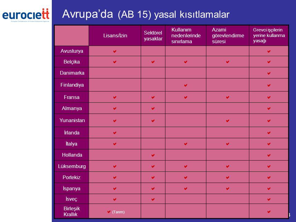 14 Avrupa'da (AB 15) yasal kısıtlamalar Lisans/İzin Sektörel yasaklar Kullanım nedenlerinde sınırlama Azami görevlendirme süresi Grevci işçilerin yeri