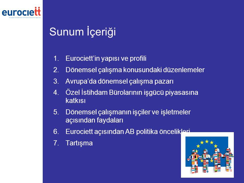 23 Ülke başına özel istihdam bürosu sayısı - Kaynak: CIETT Finlandiya, İtalya, Portekiz ve İsveç için 2005 verisi Özel İstihdam Bürosu Sayısı 10.462 Birleşik Krallık Fransa İspanya Avusturya Belçika Portekiz Almanya Danimarka Hollanda İtalya İsviçre Polonya İsveç