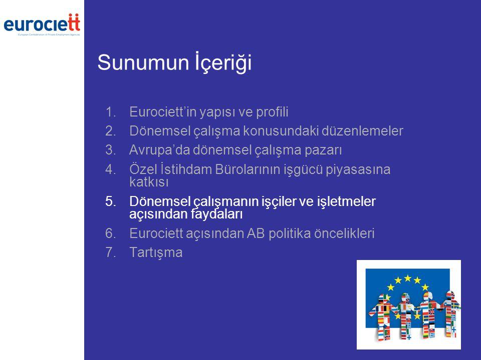 Sunumun İçeriği 1.Eurociett'in yapısı ve profili 2.Dönemsel çalışma konusundaki düzenlemeler 3.Avrupa'da dönemsel çalışma pazarı 4.Özel İstihdam Bürolarının işgücü piyasasına katkısı 5.Dönemsel çalışmanın işçiler ve işletmeler açısından faydaları 6.Eurociett açısından AB politika öncelikleri 7.Tartışma