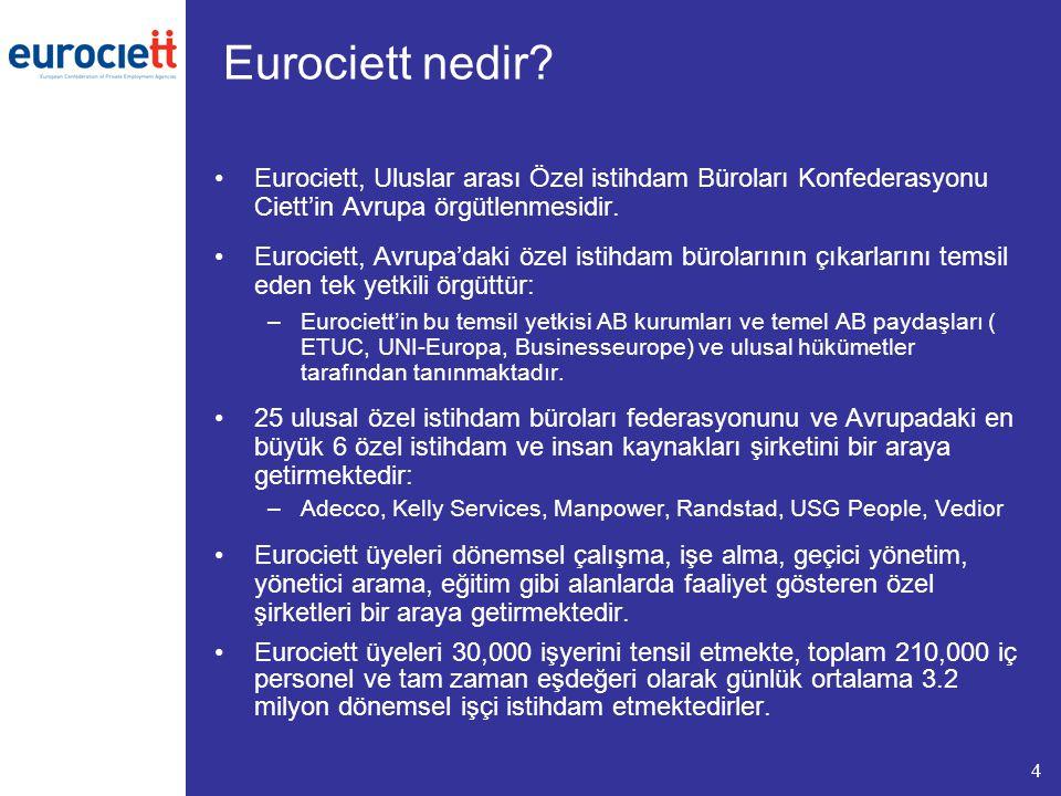 4 Eurociett nedir? Eurociett, Uluslar arası Özel istihdam Büroları Konfederasyonu Ciett'in Avrupa örgütlenmesidir. Eurociett, Avrupa'daki özel istihda