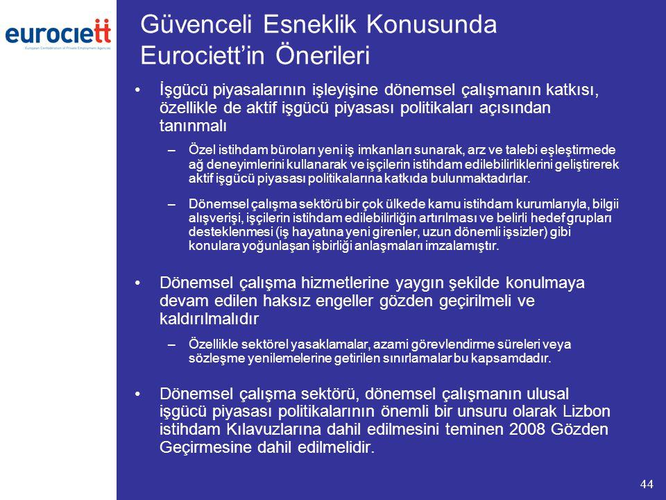 44 Güvenceli Esneklik Konusunda Eurociett'in Önerileri İşgücü piyasalarının işleyişine dönemsel çalışmanın katkısı, özellikle de aktif işgücü piyasası politikaları açısından tanınmalı –Özel istihdam büroları yeni iş imkanları sunarak, arz ve talebi eşleştirmede ağ deneyimlerini kullanarak ve işçilerin istihdam edilebilirliklerini geliştirerek aktif işgücü piyasası politikalarına katkıda bulunmaktadırlar.
