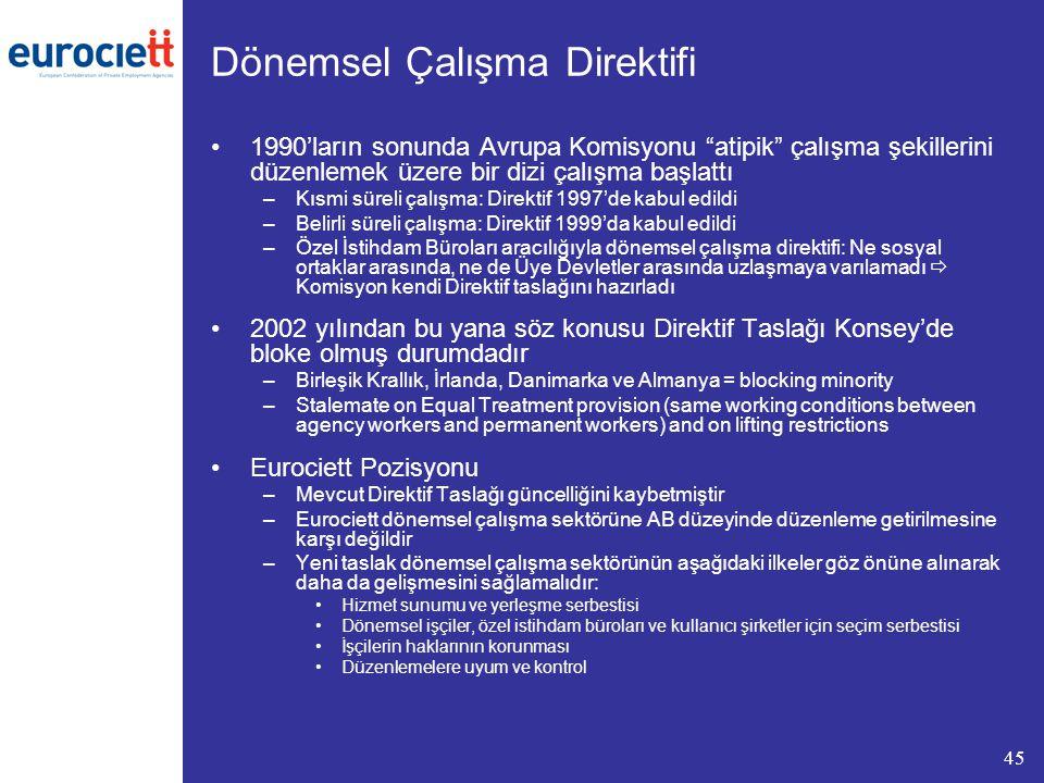 45 Dönemsel Çalışma Direktifi 1990'ların sonunda Avrupa Komisyonu atipik çalışma şekillerini düzenlemek üzere bir dizi çalışma başlattı –Kısmi süreli çalışma: Direktif 1997'de kabul edildi –Belirli süreli çalışma: Direktif 1999'da kabul edildi –Özel İstihdam Büroları aracılığıyla dönemsel çalışma direktifi: Ne sosyal ortaklar arasında, ne de Üye Devletler arasında uzlaşmaya varılamadı  Komisyon kendi Direktif taslağını hazırladı 2002 yılından bu yana söz konusu Direktif Taslağı Konsey'de bloke olmuş durumdadır –Birleşik Krallık, İrlanda, Danimarka ve Almanya = blocking minority –Stalemate on Equal Treatment provision (same working conditions between agency workers and permanent workers) and on lifting restrictions Eurociett Pozisyonu –Mevcut Direktif Taslağı güncelliğini kaybetmiştir –Eurociett dönemsel çalışma sektörüne AB düzeyinde düzenleme getirilmesine karşı değildir –Yeni taslak dönemsel çalışma sektörünün aşağıdaki ilkeler göz önüne alınarak daha da gelişmesini sağlamalıdır: Hizmet sunumu ve yerleşme serbestisi Dönemsel işçiler, özel istihdam büroları ve kullanıcı şirketler için seçim serbestisi İşçilerin haklarının korunması Düzenlemelere uyum ve kontrol