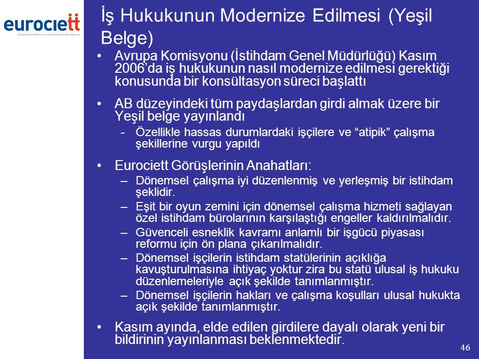 46 İş Hukukunun Modernize Edilmesi (Yeşil Belge) Avrupa Komisyonu (İstihdam Genel Müdürlüğü) Kasım 2006'da iş hukukunun nasıl modernize edilmesi gerektiği konusunda bir konsültasyon süreci başlattı AB düzeyindeki tüm paydaşlardan girdi almak üzere bir Yeşil belge yayınlandı -Özellikle hassas durumlardaki işçilere ve atipik çalışma şekillerine vurgu yapıldı Eurociett Görüşlerinin Anahatları: –Dönemsel çalışma iyi düzenlenmiş ve yerleşmiş bir istihdam şeklidir.