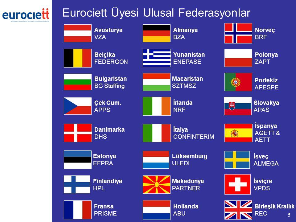 5 Eurociett Üyesi Ulusal Federasyonlar Hollanda ABU Fransa PRISME Birleşik Krallık REC Almanya BZA Avusturya VZA Norveç BRF Belçika FEDERGON Polonya Z