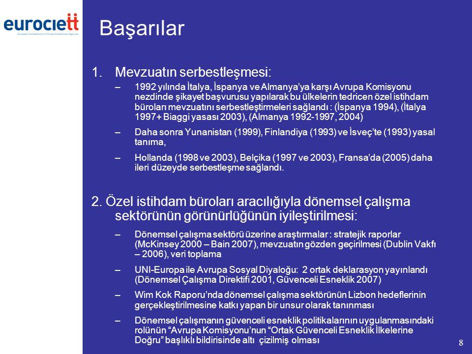 8 Başarılar 1.Mevzuatın serbestleşmesi: –1992 yılında İtalya, İspanya ve Almanya'ya karşı Avrupa Komisyonu nezdinde şikayet başvurusu yapılarak bu ülkelerin tedricen özel istihdam büroları mevzuatını serbestleştirmeleri sağlandı : (İspanya 1994), (İtalya 1997+ Biaggi yasası 2003), (Almanya 1992-1997, 2004) –Daha sonra Yunanistan (1999), Finlandiya (1993) ve İsveç'te (1993) yasal tanıma, –Hollanda (1998 ve 2003), Belçika (1997 ve 2003), Fransa'da (2005) daha ileri düzeyde serbestleşme sağlandı.