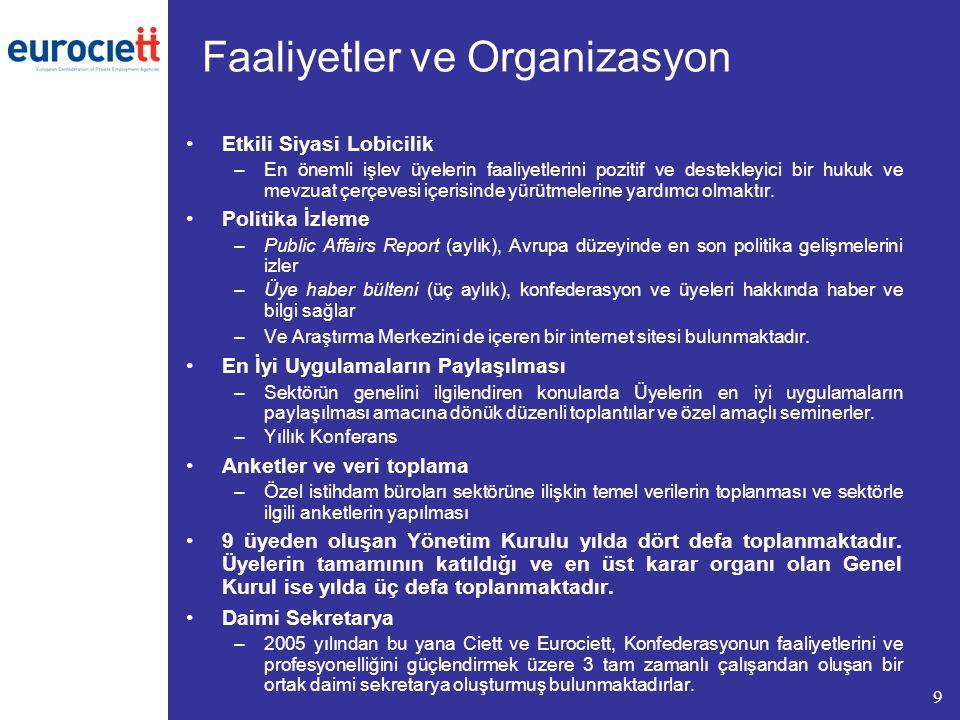 9 Faaliyetler ve Organizasyon Etkili Siyasi Lobicilik –En önemli işlev üyelerin faaliyetlerini pozitif ve destekleyici bir hukuk ve mevzuat çerçevesi