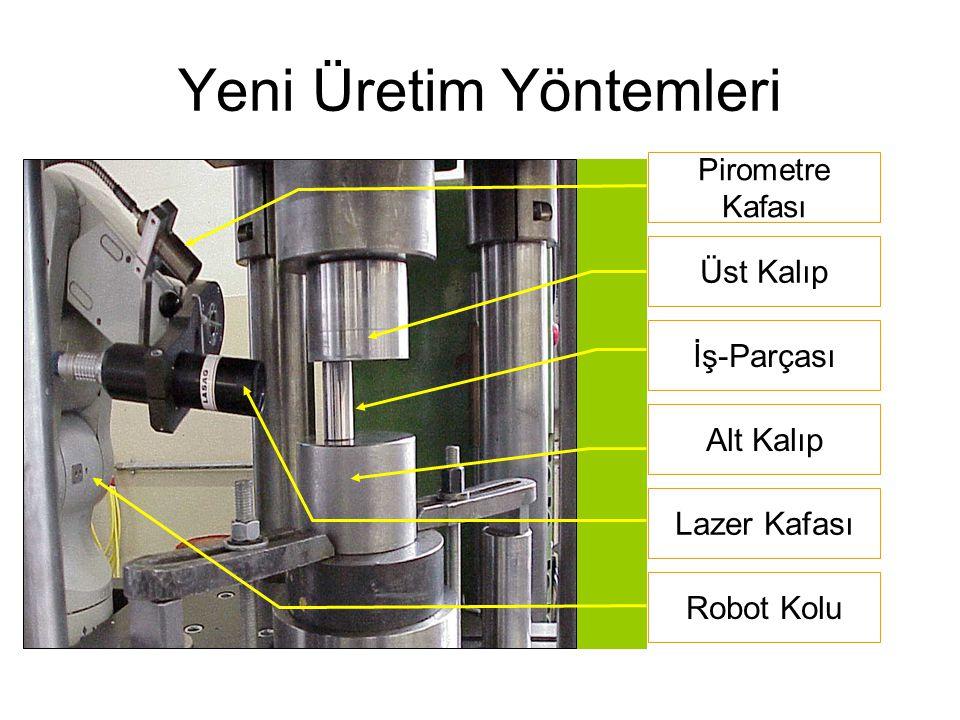 Yeni Üretim Yöntemleri Pirometre Kafası Üst Kalıp İş-Parçası Alt Kalıp Lazer Kafası Robot Kolu
