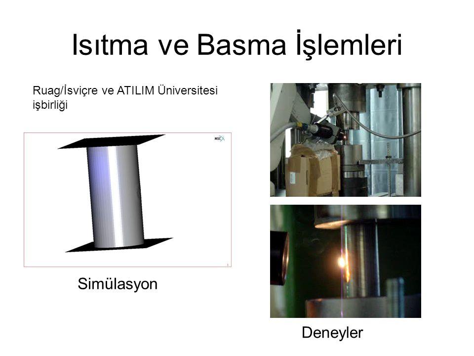 Isıtma ve Basma İşlemleri Ruag/İsviçre ve ATILIM Üniversitesi işbirliği Simülasyon Deneyler