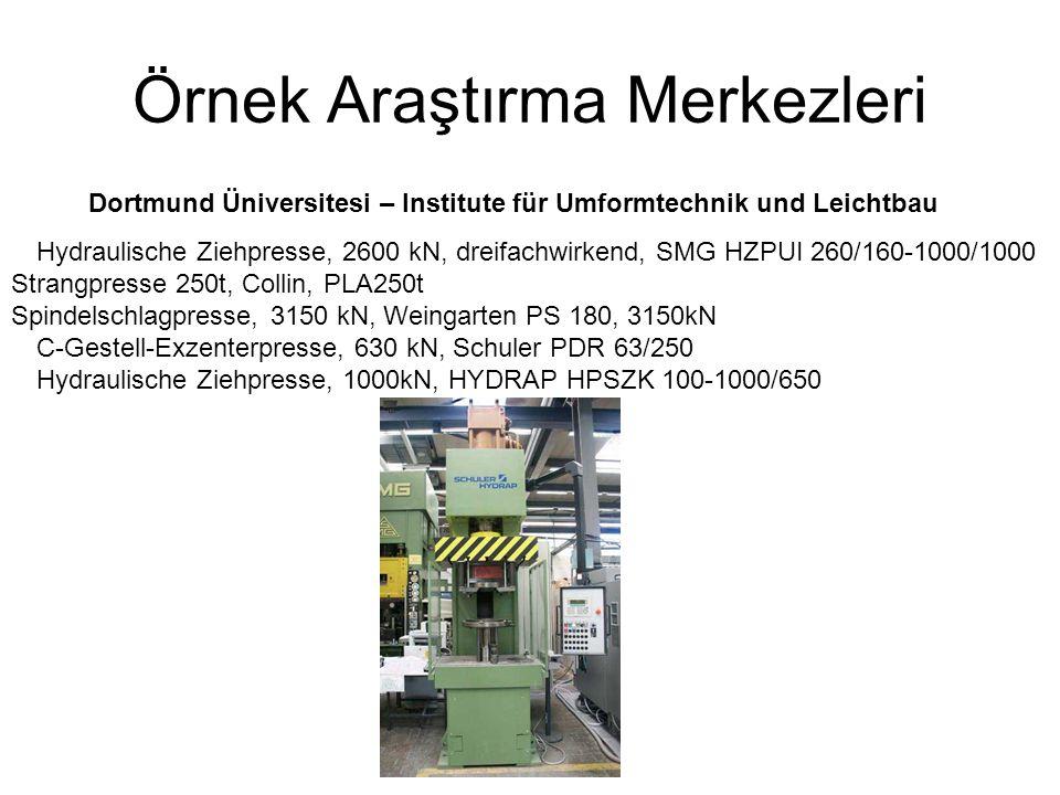 Örnek Araştırma Merkezleri Hydraulische Ziehpresse, 2600 kN, dreifachwirkend, SMG HZPUI 260/160-1000/1000 Strangpresse 250t, Collin, PLA250t Spindelsc