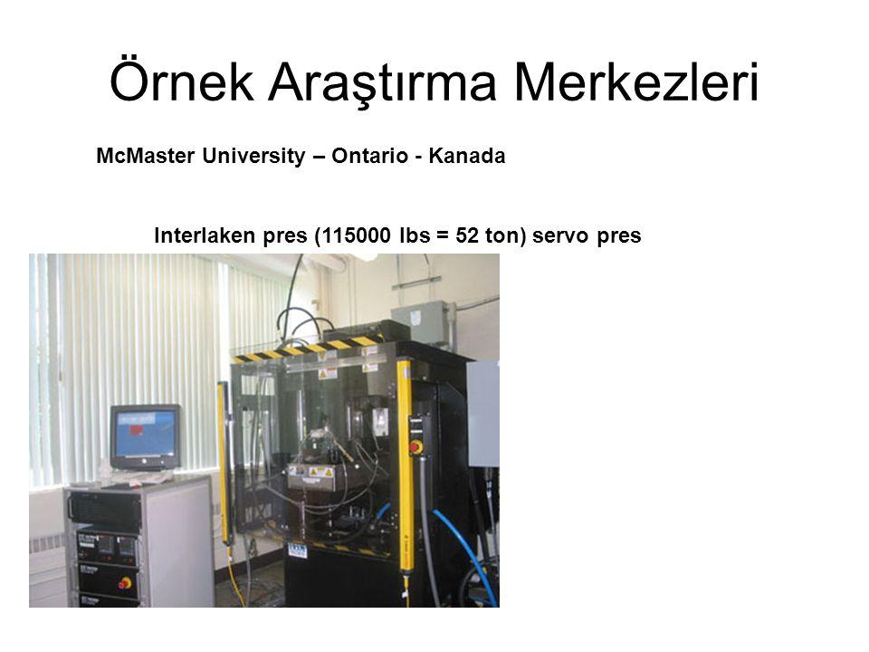 Örnek Araştırma Merkezleri McMaster University – Ontario - Kanada Interlaken pres (115000 lbs = 52 ton) servo pres