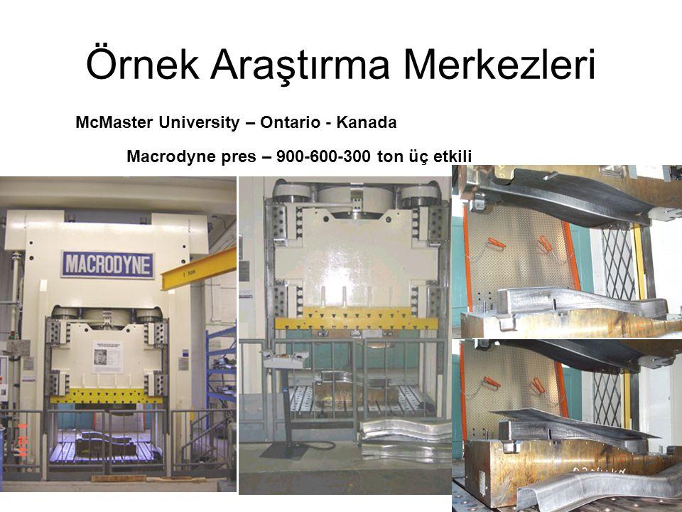 Örnek Araştırma Merkezleri McMaster University – Ontario - Kanada Macrodyne pres – 900-600-300 ton üç etkili