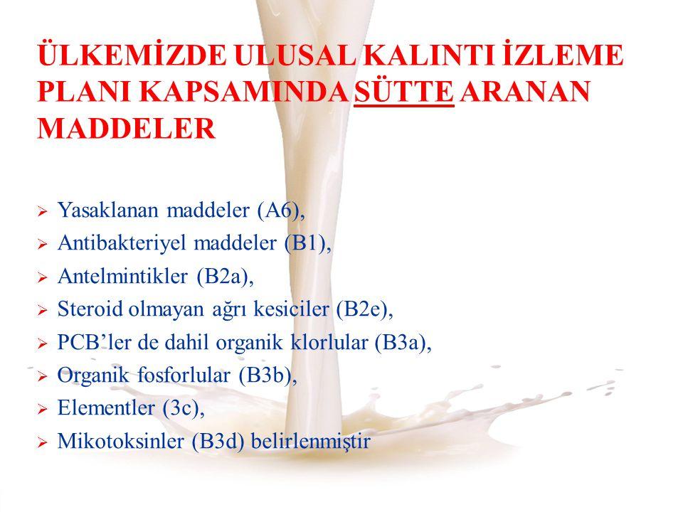 ÜLKEMİZDE ULUSAL KALINTI İZLEME PLANI KAPSAMINDA SÜTTE ARANAN MADDELER  Yasaklanan maddeler (A6),  Antibakteriyel maddeler (B1),  Antelmintikler (B