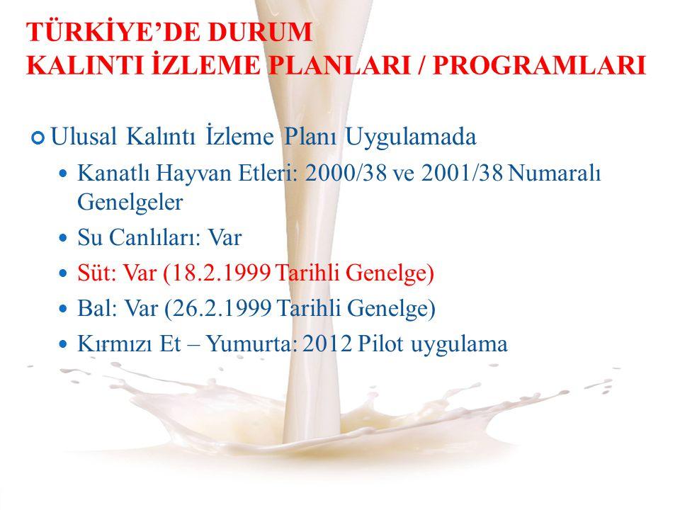 TÜRKİYE'DE DURUM KALINTI İZLEME PLANLARI / PROGRAMLARI Ulusal Kalıntı İzleme Planı Uygulamada Kanatlı Hayvan Etleri: 2000/38 ve 2001/38 Numaralı Genel