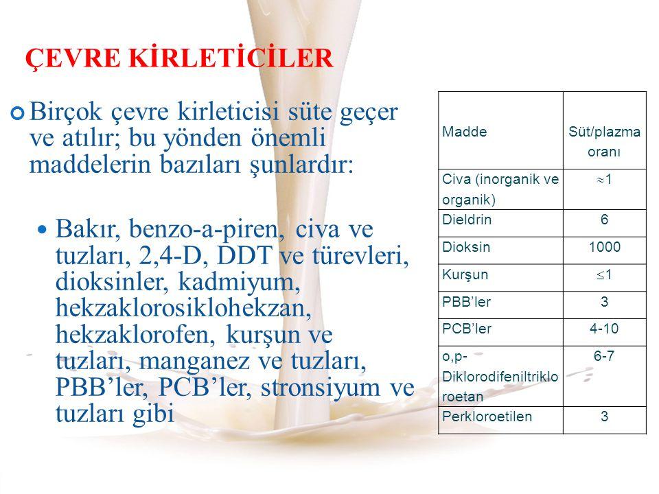 TÜRKİYE'DE DURUM – 2001 YILI Süt AFM1 - 68/384 Tiyabendazol - 4/124 Beta-laktam antibiyotikler - 57/281 29 Bal  Oksitetrasiklin: 0/17  Sülfonamid: 0/17  Streptomisin: 0/17  Karbamat ve piretroidler: 0/176  Beta-endosülfan: 0/176  Organik fosforlu bileşikler: 0/176  Metaller: 0/156  Naftalin: 29/128 Su canlıları  Organik fosforlu bileşikler: 0/520  Organik klorlu bileşikler: 0/360  Karbamat bileşikler: 0/170  Tetrasiklinler 0/820  Sülfonamidler: 0/820  Kloramfenikol: 0/360  Anabolik maddeler: 0/520  Metaller: 0/113 Kanatlılar (Et)  Grup A1, A3, A4, A5 maddeler: 0/576  Kloramfenikol: 0/203  Tetrasiklinler: 0/221  Sülfonamidler: 0/221  Enrofloksasin: 0/203  Flumekuin: 0/203  Metaller: 0/203  Antelmintikler: 0/406  Organik klorlu bileşikler: 0/442  Piretroidler: 0/442  Karbamatlar: 0/442