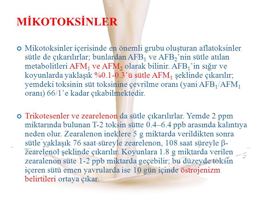 Gıda MaddesiMaksimum limit (μg/kg) AFLATOKSİN B1B1 B 1 +B 2 +G 1 +G 2 M1M1 Çiğ süt, ısıl işlem görmüş süt, süt bazlı ürünlerin üretiminde kullanılan süt --0,050 Bebek formülleri ve devam formülleri (bebek sütleri ve devam sütleri dahil) --0,025 ÜlkeÜrünlerAFM 1 Almanya Süt Çocuk besinlerinde kullanılan süt 0.05 0.01 AmerikaSüt0.5 BelçikaSüt, süt tozu, kondense süt0.1 Brezilya Süt ve ürünleri İthal süt ve ürünleri 0.5 0.1 FransaSüt tozu0.2 Hollanda Süt ve ürünleri Peynir ve tereyağı 0.05 0.02 RomanyaSüt ve ürünleri0.0 RusyaSüt ve ürünleri0.5 TürkiyePeynir Süt ve ürünleri 0.25 0.05 Bazı ülkelerde süt ve ürünlerinde bulunmasına izin verilen AFM 1 düzeyleri (ppb olarak)