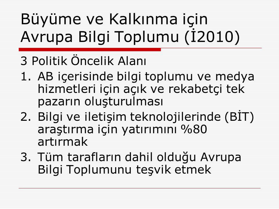 eAvrupa (AB ülkeleri) eAvrupa+ (Aday ülkeler) eTürkiye herkes için bilgi toplumu Aralık 1999 Mart 2000, AB Zirvesi Mart 2001 Stocholm Zir. Eylül 2001
