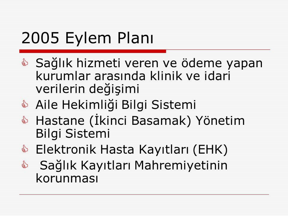 e-Dönüşüm Türkiye Projesi e-Sağlık  E-Dönüşüm Türkiye Projesi kapsamında Sağlık Bakanlığı koordinasyonunda e-Sağlık çalışma grubu kurulmuştur.  e-Sa
