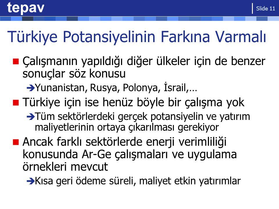 Türkiye Potansiyelinin Farkına Varmalı Çalışmanın yapıldığı diğer ülkeler için de benzer sonuçlar söz konusu  Yunanistan, Rusya, Polonya, İsrail,… Tü