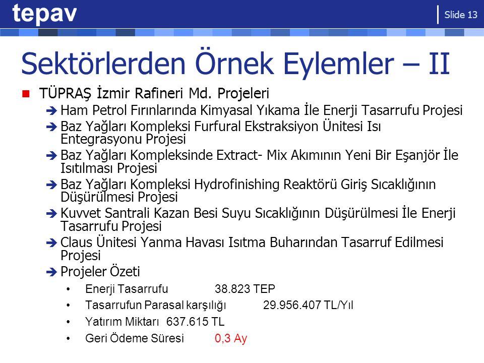 Sektörlerden Örnek Eylemler – II TÜPRAŞ İzmir Rafineri Md. Projeleri  Ham Petrol Fırınlarında Kimyasal Yıkama İle Enerji Tasarrufu Projesi  Baz Yağl