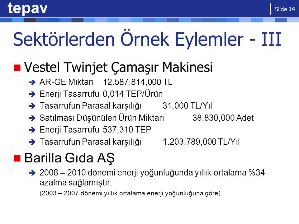 Sektörlerden Örnek Eylemler - III Vestel Twinjet Çamaşır Makinesi  AR-GE Miktarı 12.587.814,000 TL  Enerji Tasarrufu0,014 TEP/Ürün  Tasarrufun Para