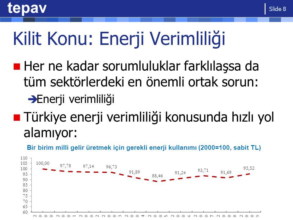 Kilit Konu: Enerji Verimliliği Her ne kadar sorumluluklar farklılaşsa da tüm sektörlerdeki en önemli ortak sorun:  Enerji verimliliği Türkiye enerji