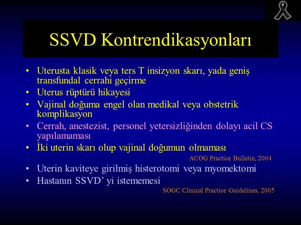 SSVD Kontrendikasyonları Uterusta klasik veya ters T insizyon skarı, yada geniş transfundal cerrahi geçirme Uterus rüptürü hikayesi Vajinal doğuma eng
