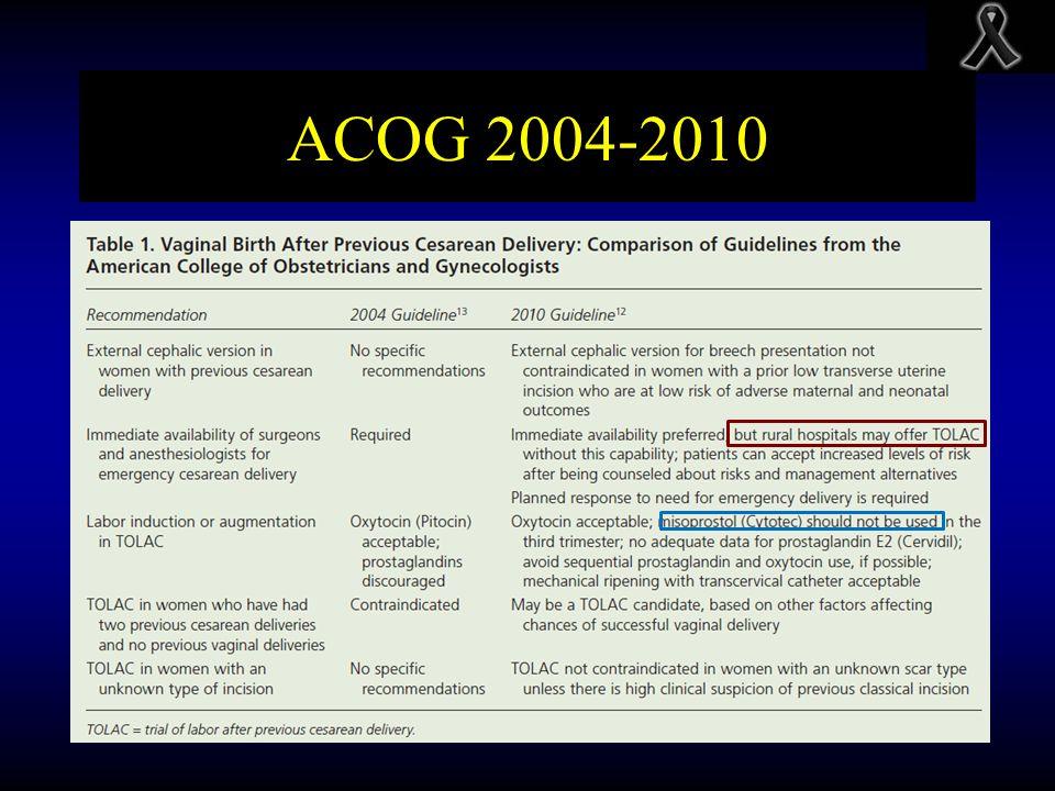 ACOG 2004-2010