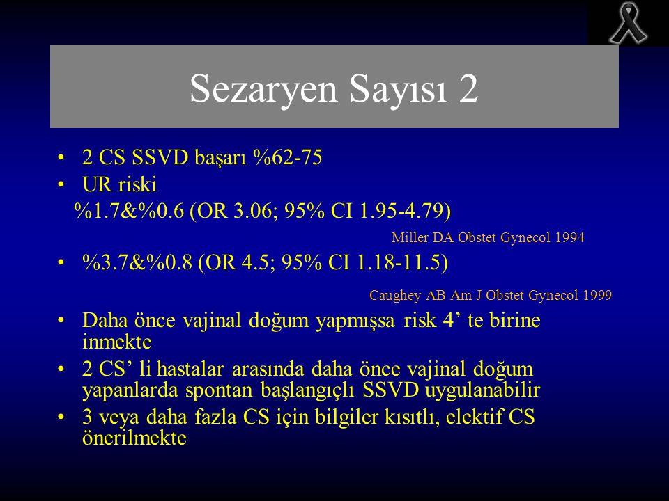 Sezaryen Sayısı 2 2 CS SSVD başarı %62-75 UR riski %1.7&%0.6 (OR 3.06; 95% CI 1.95-4.79) Miller DA Obstet Gynecol 1994 %3.7&%0.8 (OR 4.5; 95% CI 1.18-