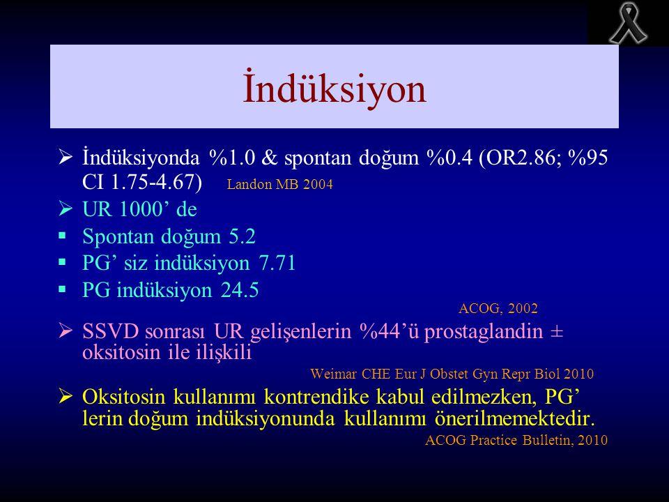 İndüksiyon  İndüksiyonda %1.0 & spontan doğum %0.4 (OR2.86; %95 CI 1.75-4.67) Landon MB 2004  UR 1000' de  Spontan doğum 5.2  PG' siz indüksiyon 7
