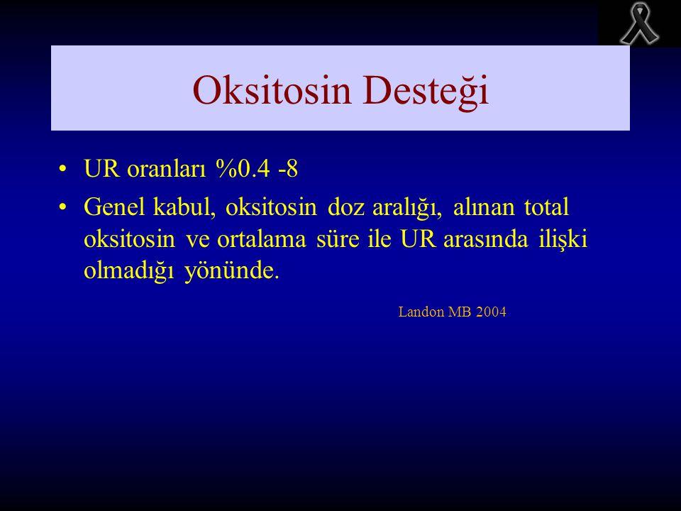 Oksitosin Desteği UR oranları %0.4 -8 Genel kabul, oksitosin doz aralığı, alınan total oksitosin ve ortalama süre ile UR arasında ilişki olmadığı yönü