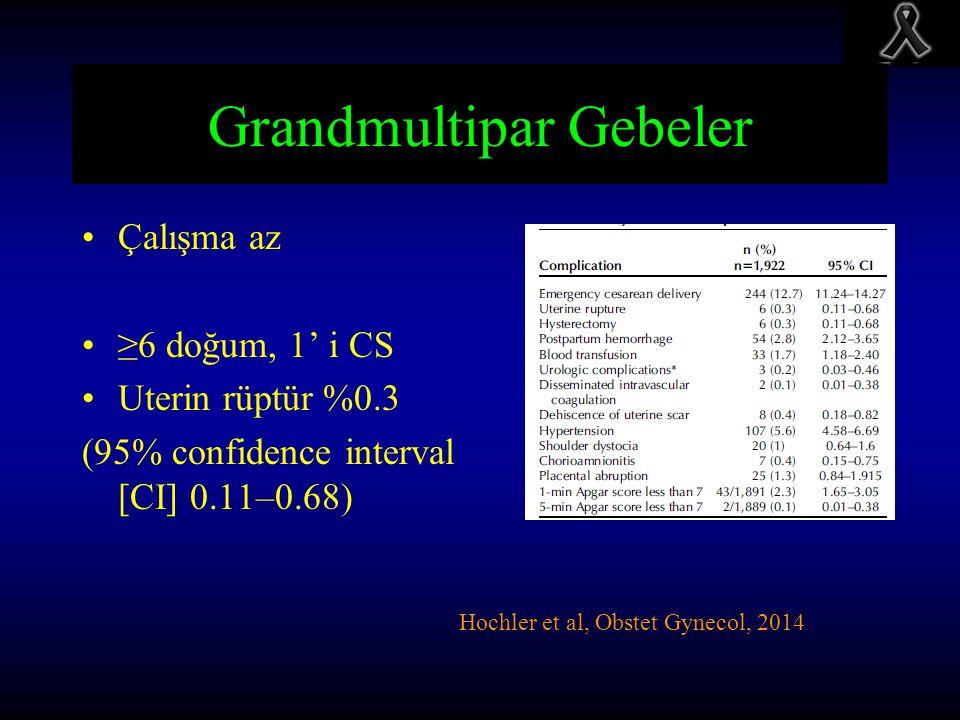Grandmultipar Gebeler Çalışma az ≥6 doğum, 1' i CS Uterin rüptür %0.3 (95% confidence interval [CI] 0.11–0.68) Hochler et al, Obstet Gynecol, 2014