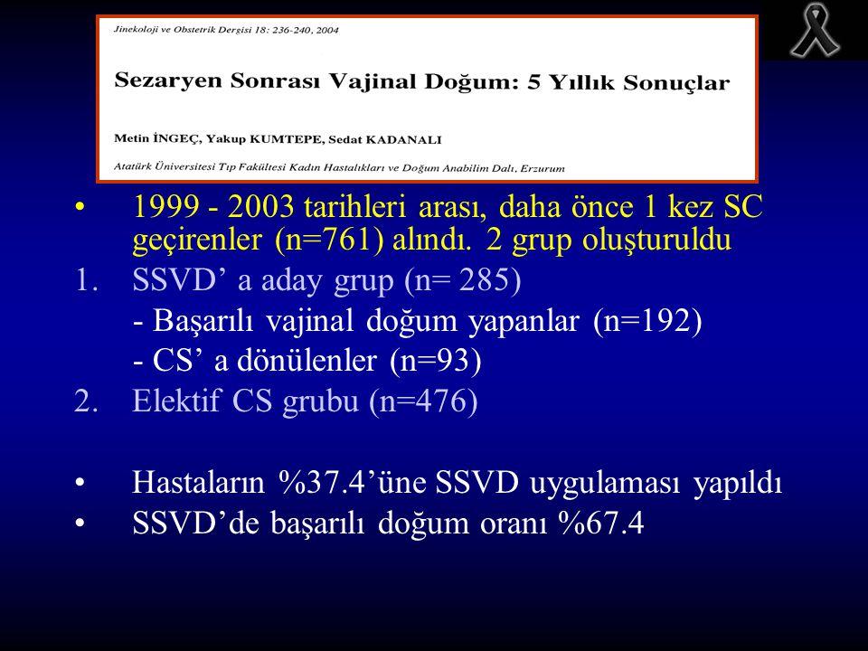 1999 - 2003 tarihleri arası, daha önce 1 kez SC geçirenler (n=761) alındı. 2 grup oluşturuldu 1.SSVD' a aday grup (n= 285) - Başarılı vajinal doğum ya