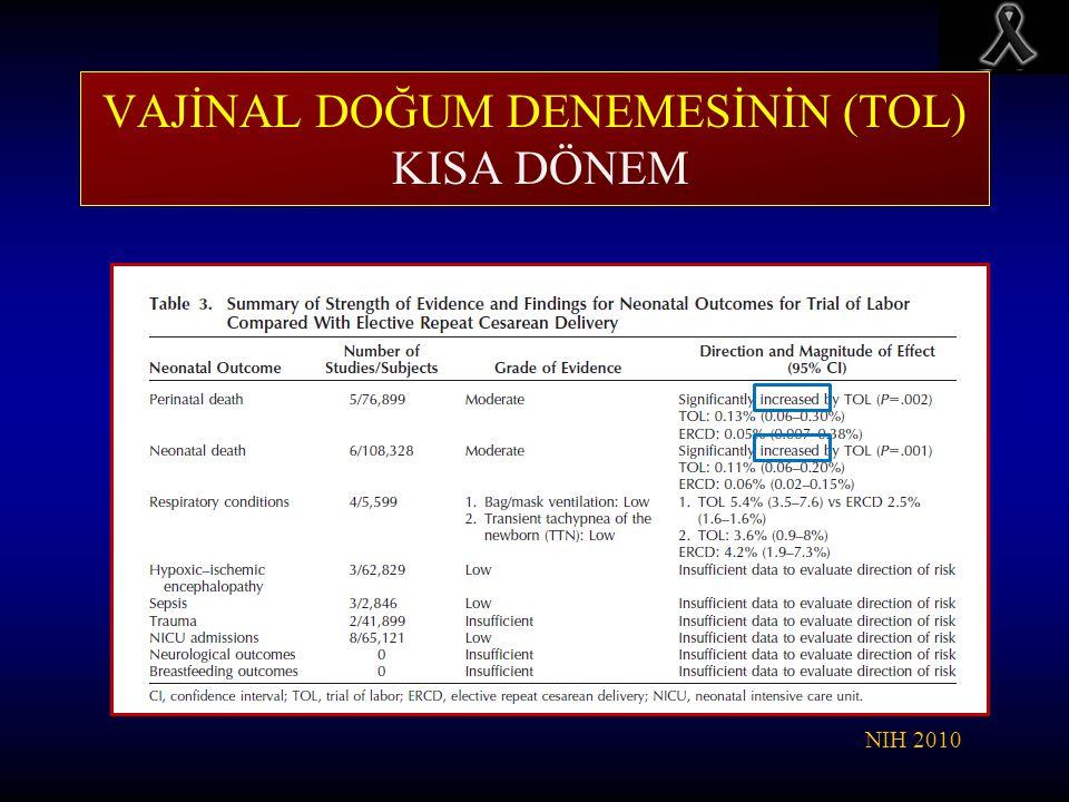 VAJİNAL DOĞUM DENEMESİNİN (TOL) KISA DÖNEM NIH 2010
