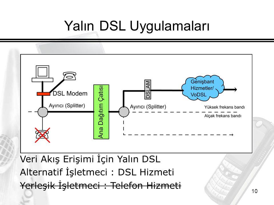 10 Yalın DSL Uygulamaları Veri Akış Erişimi İçin Yalın DSL Alternatif İşletmeci : DSL Hizmeti Yerleşik İşletmeci : Telefon Hizmeti
