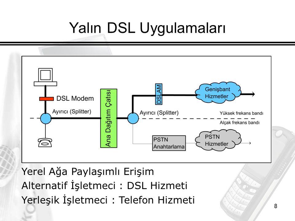 8 Yalın DSL Uygulamaları Yerel Ağa Paylaşımlı Erişim Alternatif İşletmeci : DSL Hizmeti Yerleşik İşletmeci : Telefon Hizmeti